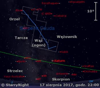 Położenie Saturna w trzecim tygodniu sierpnia 2017 r.