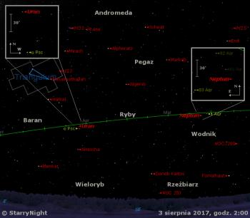 Położenie Neptuna, Urana i mirydy R And w pierwszym tygodniu sierpnia 2017 r.