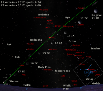 Położenie Księżyca iplanety Wenus napoczątku drugiej dekady września 2017 r.