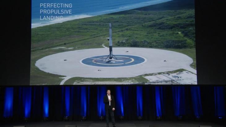 Lądowanie pierwszego stopnia zwykorzystaniem silników rakietowych toprzyszłość misji kosmicznych.