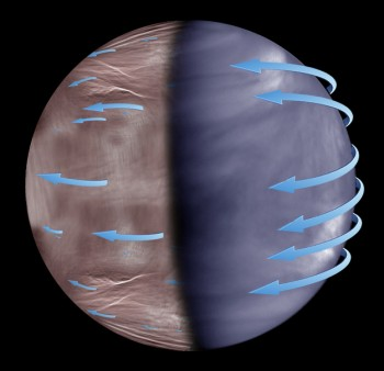 Venus_super_rotation_625