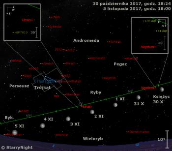 Położenie Księżyca, planet Neptun i Uran oraz planetoidy (7) Iris w pierwszym tygodniu listopada 2017 r.