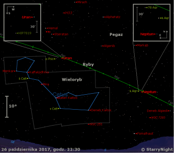 Położenie Neptuna, Urana oraz planetoidy (7) Iris w czwartym tygodniu października 2017 r.