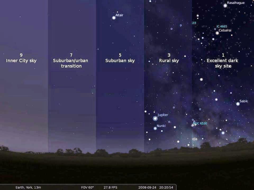 Porównanie różnych jakości nieba, od najgorszej po lewej, do idealnej po prawej.
