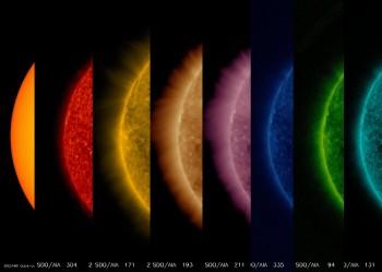 Zewnętrzne warstwy Słońca