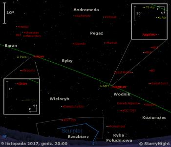 Położenie planet Neptun i Uran oraz planetoidy (7) Iris w drugim tygodniu listopada 2017 r.