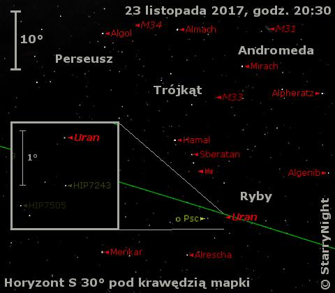 Położenie Urana i planetoidy (7) Iris w czwartym tygodniu listopada 2017 r.