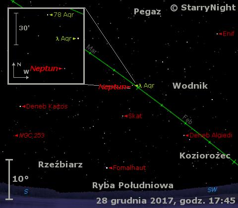 Położenie Neptuna wostatnim tygodniu grudnia 2017 r.