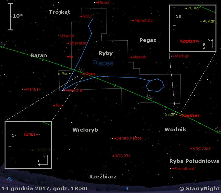 Położenie planet Neptun i Uran, planetoidy (7) Iris oraz gwiazdy Mira Ceti na początku drugiej dekady grudnia 2017 r.