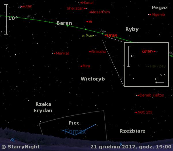 Położenie planety Uran i planetoidy (7) Iris w trzecim tygodniu grudnia 2017 r.