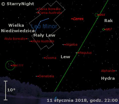 Położenie planety karłowatej (1) Ceres w drugim tygodniu stycznia 2017 r.