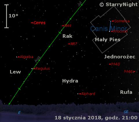 Położenie planety karłowatej (1) Ceres wtrzecim tygodniu stycznia 2018 r.