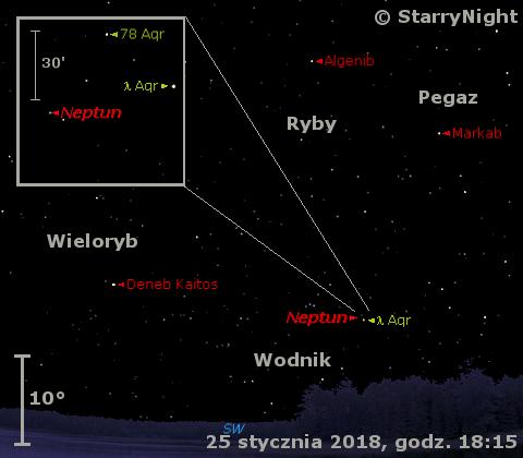 Położenie Neptuna wczwartym tygodniu stycznia 2018 r.