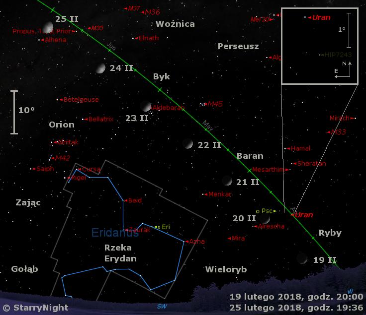 Położenie Księżyca i Urana w czwartym tygodniu lutego 2018 r.