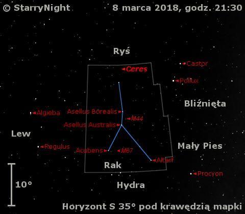 Położenie Ceres końcu pierwszej dekady marca 2018 r.