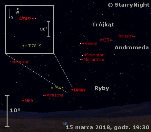 Położenie planety Uran oraz Miry na początku drugiej dekady marca 2018 r.
