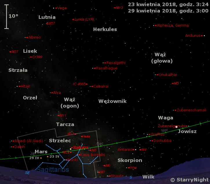 Położenie planet Jowisz, Saturn iMars orazplanetoidy (4) Westa wczwartym tygodniu kwietnia 2018 r.