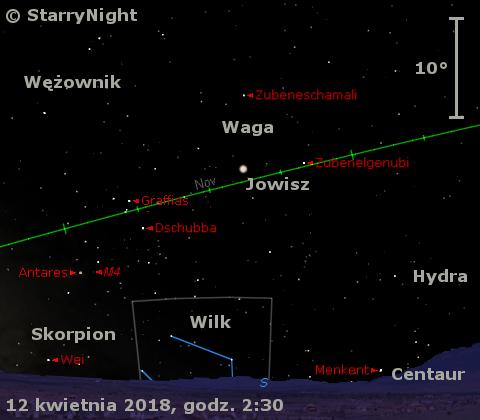 Położenie Jowisza w drugim tygodniu kwietnia 2018 r.