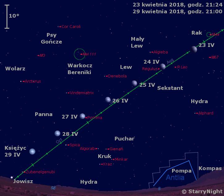 Położenie Księżyca, mirydy R Leo i Jowisza w czwartym tygodniu kwietnia 2018 r.