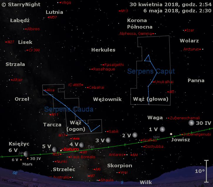Położenie Księżyca, planet Jowisz, Saturn i Mars oraz planetoidy (4) Westa w pierwszym tygodniu maja 2018 r.