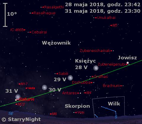 Położenie Księżyca, Jowisza, Saturna i Westy w końcu maja 2018 r.