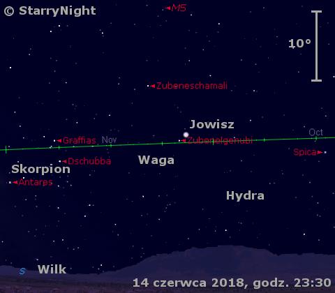 Położenie Jowisza na początku drugiej dekady czerwca 2018 r.
