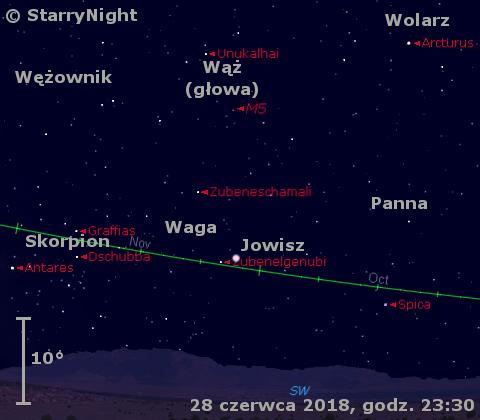 Położenie Jowisza w ostatnim tygodniu czerwca 2018 r.