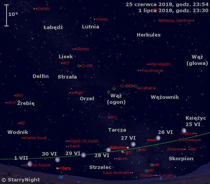 Położenie Księżyca, planet Saturn i Mars oraz planetoidy (4) Westa w ostatnim tygodniu czerwca 2018 r.