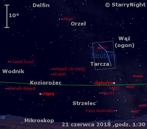 Położenie planet Saturn i Mars oraz planetoidy (4) Westa w trzecim tygodniu czerwca 2018 r.
