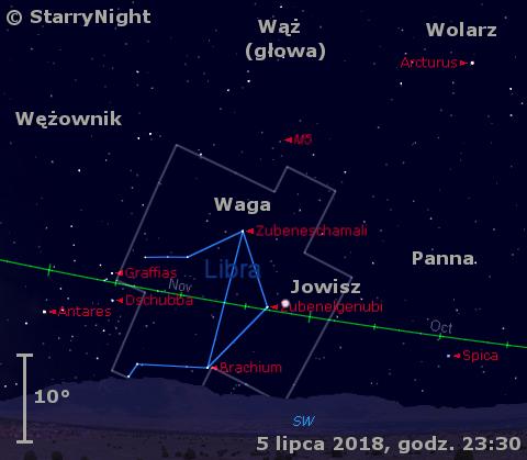 Położenie planety Jowisz w pierwszym tygodniu lipca 2018 r.