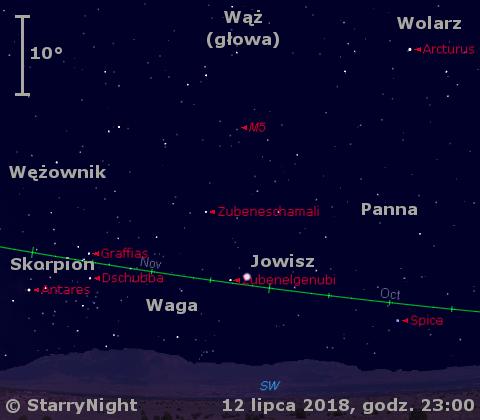 Położenie Jowisza w drugim tygodniu lipca 2018 r.