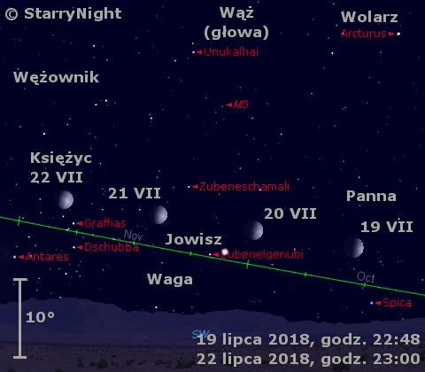 Położenie Księżyca oraz planety Jowisz w trzecim tygodniu lipca 2018 r.