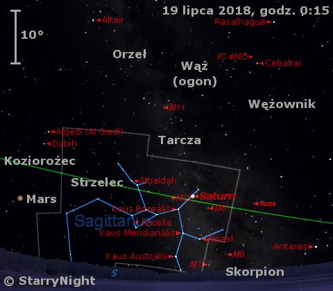 Położenie planet Saturn i Mars oraz planetoidy (4) Westa w trzecim tygodniu lipca 2018 r.