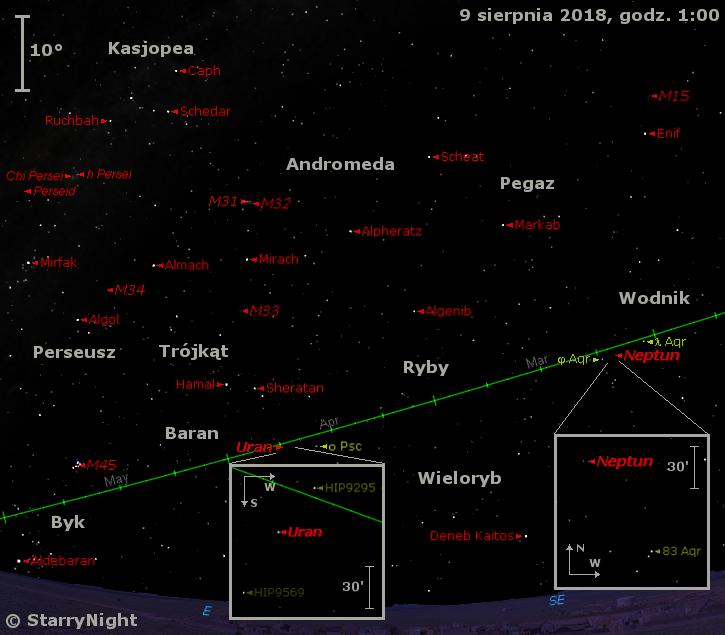 Położenie Neptuna, Urana oraz radiantu Perseidów w drugim tygodniu sierpnia 2018 r.