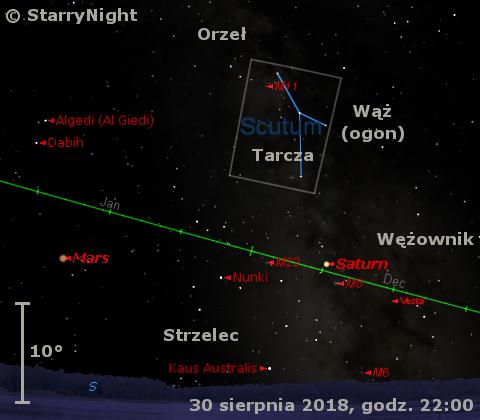 Położenie Saturna, Marsa iWesty wostatnim tygodniu sierpnia 2018 r.