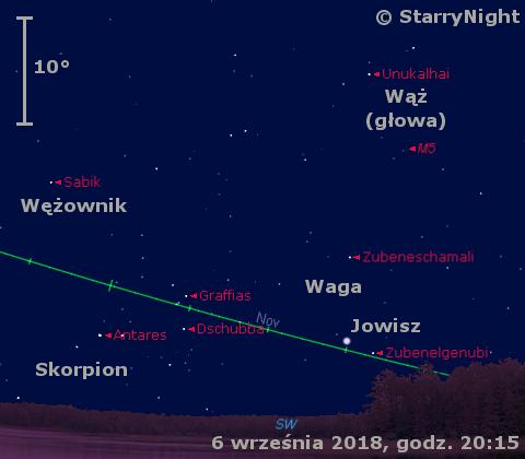 Położenie Jowisza w pierwszym tygodniu września 2018 r.