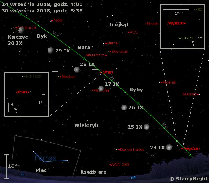 Położenie Księżyca, Neptuna i Urana w czwartym tygodniu września 2018 r.