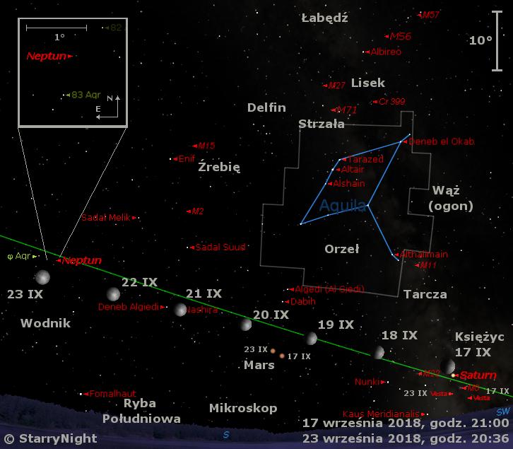 Położenie Księżyca, planet Saturn, Mars i Neptun oraz planetoidy (4) Westa w trzecim tygodniu września 2018 r.