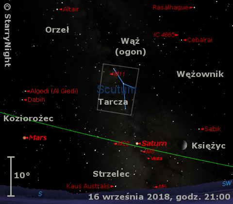 Położenie planet Saturn i Mars oraz planetoidy (4) Westa w drugim tygodniu września 2018 r.