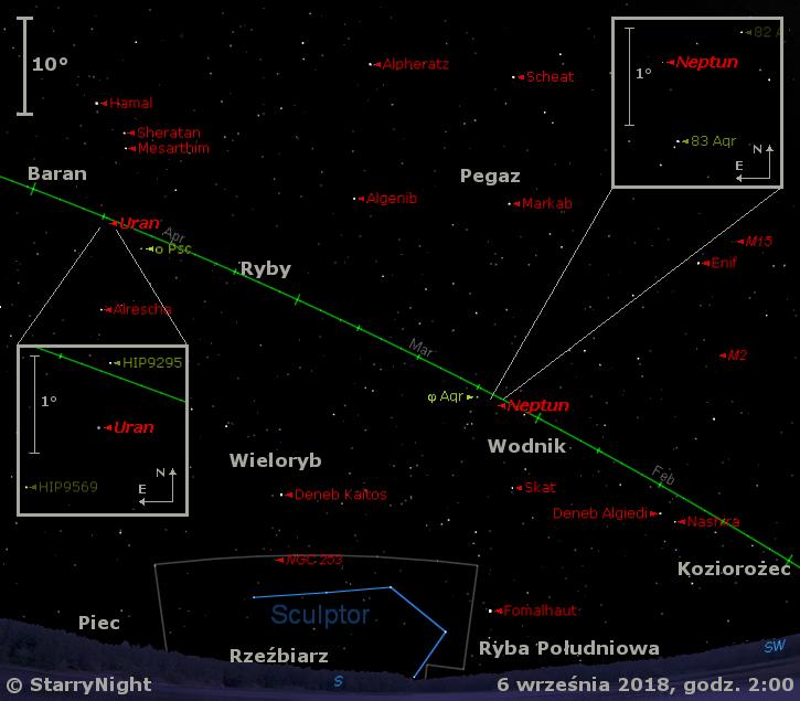 Położenie Neptuna i Urana w pierwszym tygodniu września 2018 r.