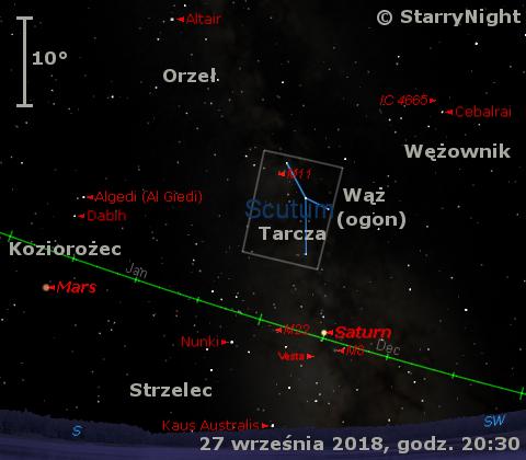 Położenie Saturna, Westy i Marsa w czwartym tygodniu września 2018 r.