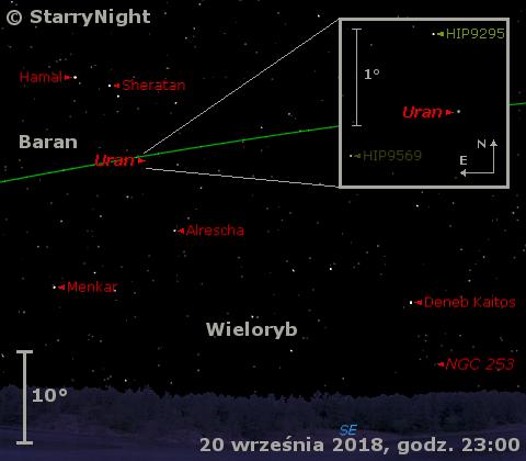 Położenie Urana w trzecim tygodniu września 2018 r.