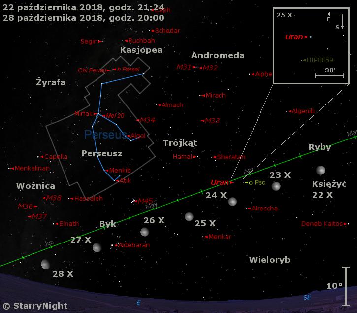 Położenie Księżyca i Urana w czwartym tygodniu października 2018 r.