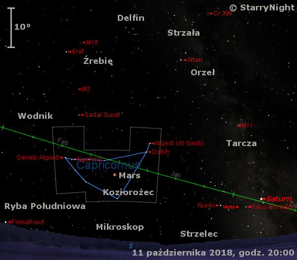 Położenie Marsa, Saturna i Westy w drugim tygodniu października 2018 r.