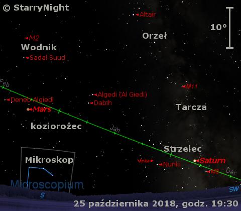 Położenie Saturna, Marsa i Westy w czwartym tygodniu października 2018 r.