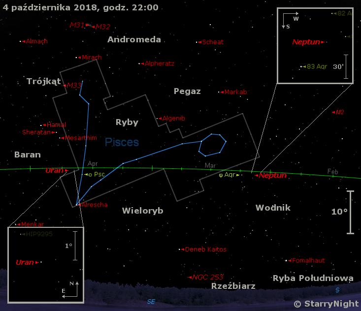 Położenie Neptuna i Urana w pierwszym tygodniu października 2018 r._1