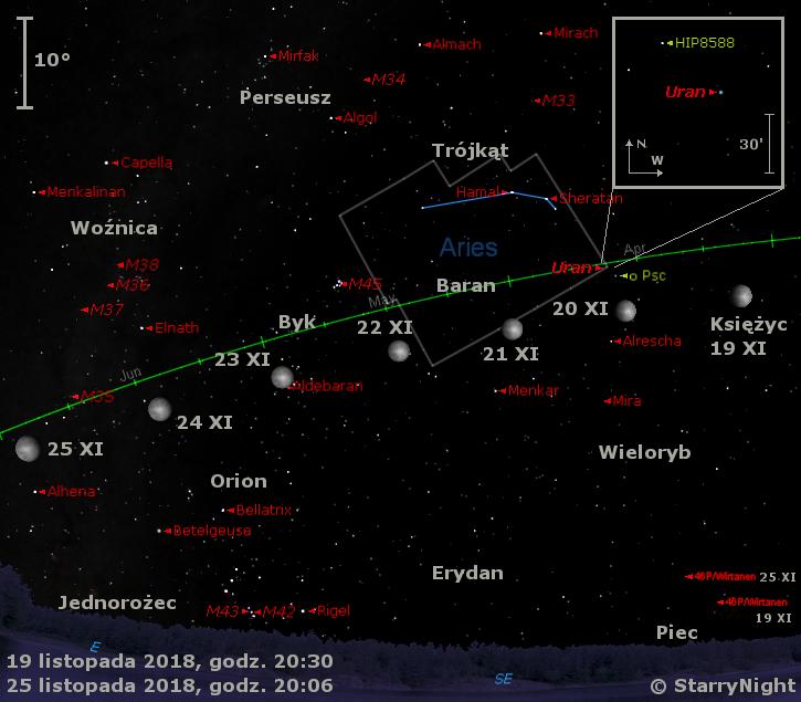 Położenie Księżyca, planety Uran, Komety Wirtanena oraz Miry na początku trzeciej dekady listopada 2018 r.