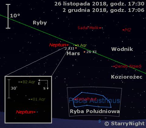 Położenie planet Mars i Neptun w ostatnim tygodniu listopada 2018 r.
