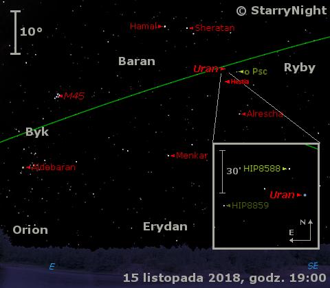Położenie Urana na początku drugiej dekady listopada 2018 r.