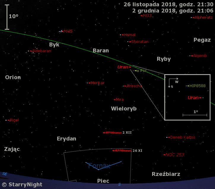 Położenie Urana ikomety 46P/Wirtanen wostatnim tygodniu listopada 2018 r.
